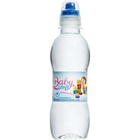 Baby Zdrój BOY Woda źródlana  0,25L niebieska